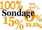 76% des individus pensent que le pouvoir d'achat a baissé en 2013
