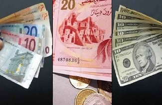Le Dinar Tunisien Poursuit Son Effondrement